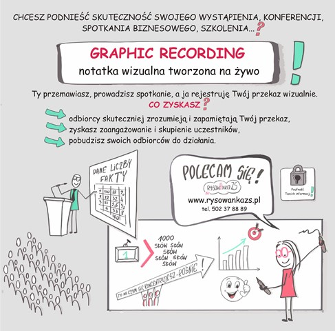 Graphic Recording - co to takiego?