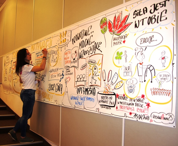 Graphic Recording - co to takiego? 1