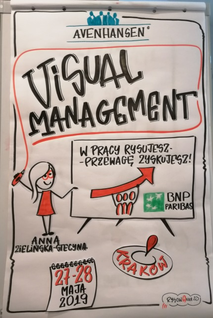 Visual Management 3