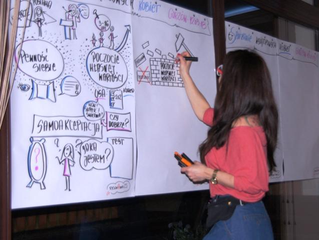 Graphic Recording na Spotkaniu Wyjątkowych Kobiet